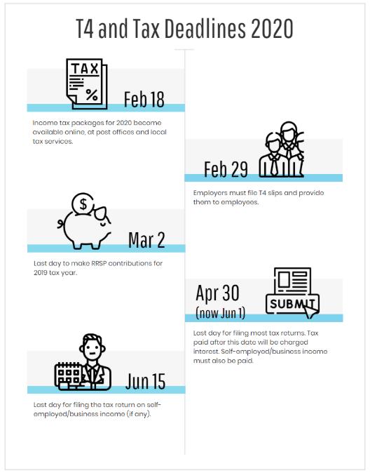 soni law 2020 tax filing deadline